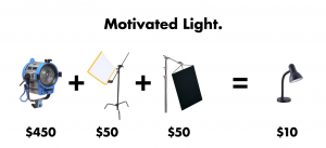 MotivatedLight